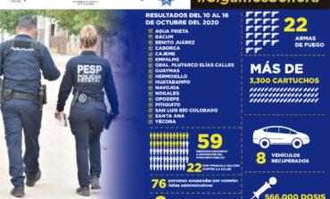 Suma PESP más detenciones de narcomenudistas e incauta 22 armas de fuego