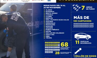 Firme PESP con resultados en operativos por municipios de Sonora