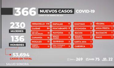Es hora de ponerle un alto a la transmisión del COVID-19 en Sonora: Enrique Clausen Iberri